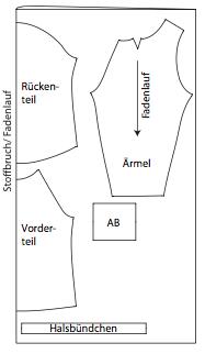 x-4-patroondelen